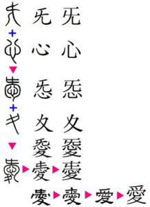漢字から読み取る愛